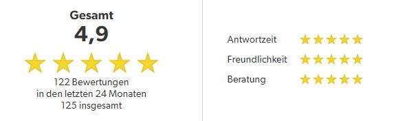 Bewertung mobile.de